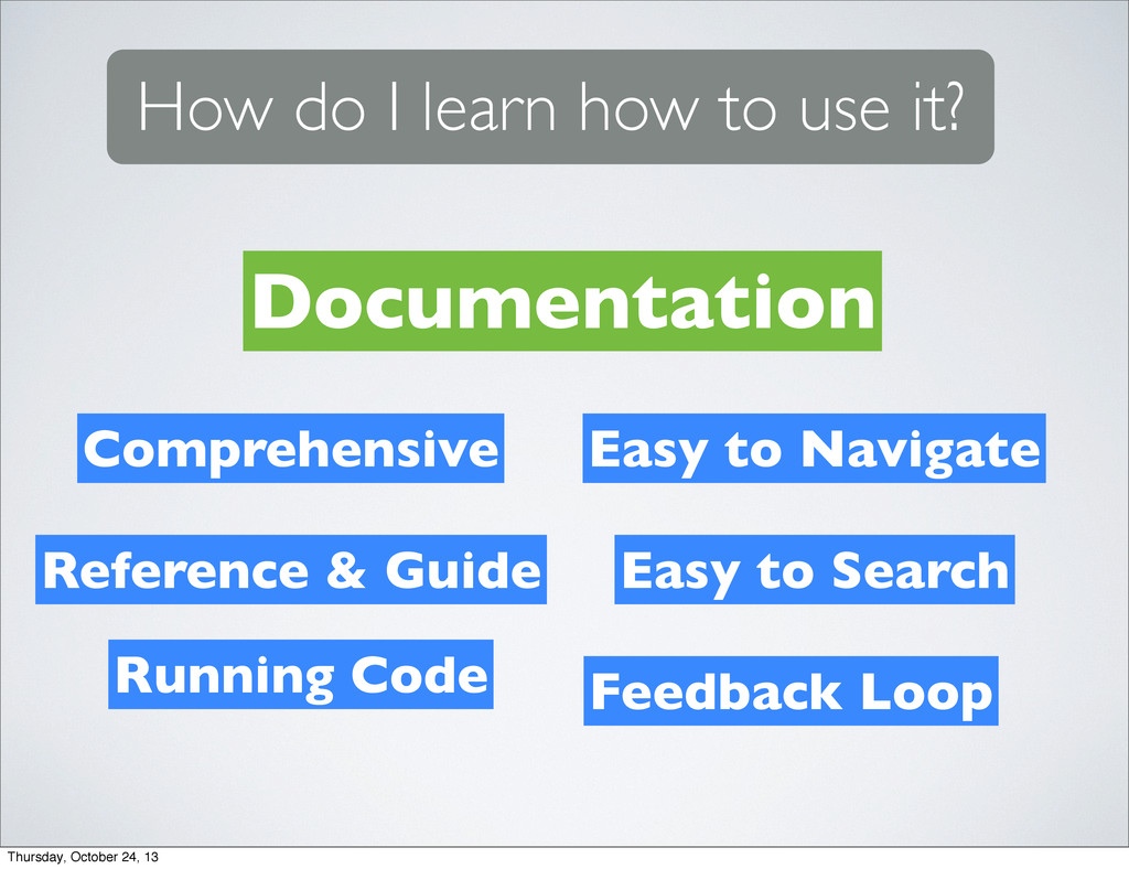 Documentation How do I learn how to use it? Com...