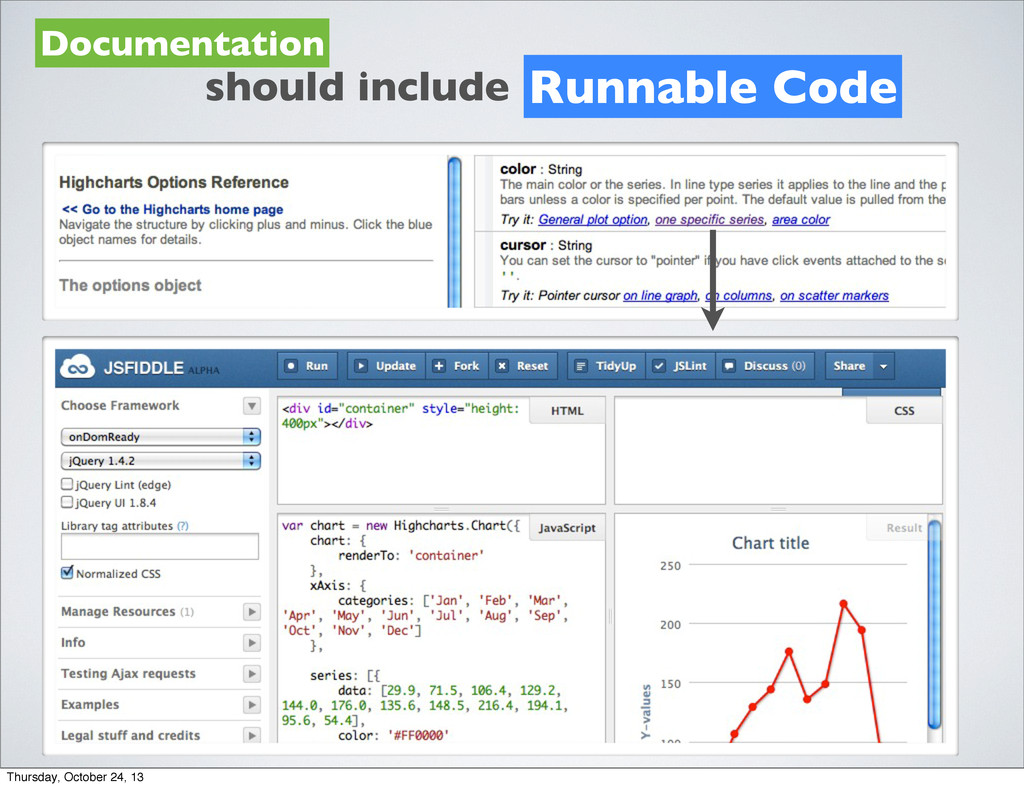Documentation should include Runnable Code Thur...