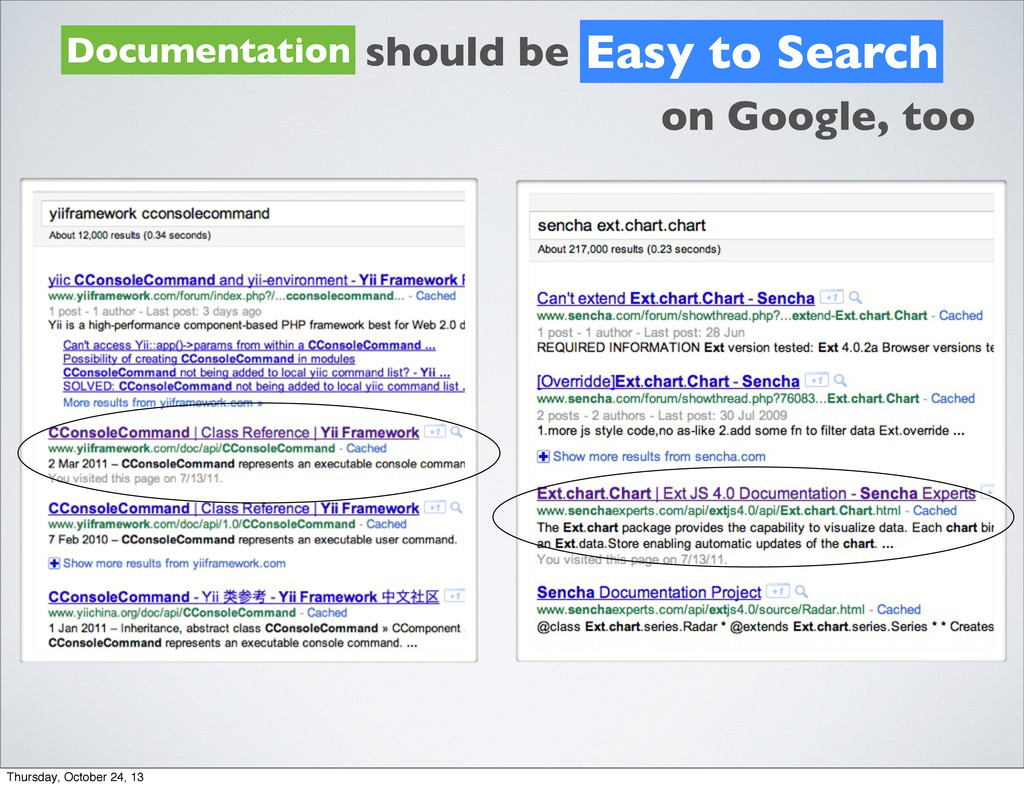 Documentation should be Easy to Search on Googl...