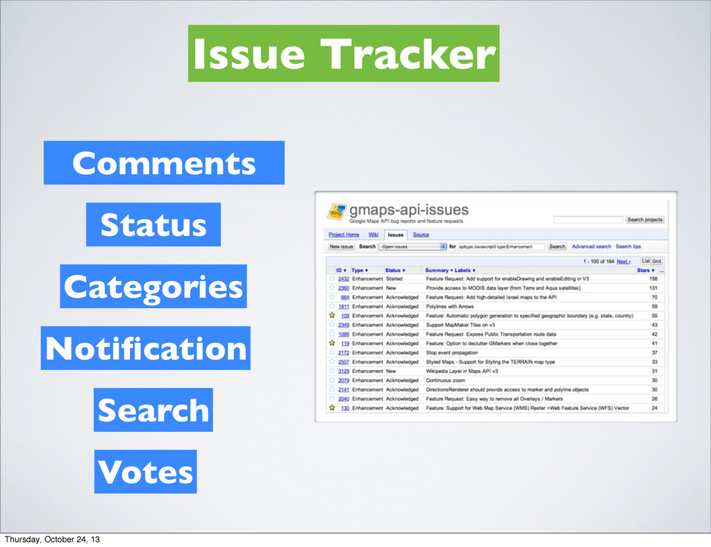 Issue Tracker Comments Status Votes Notification...