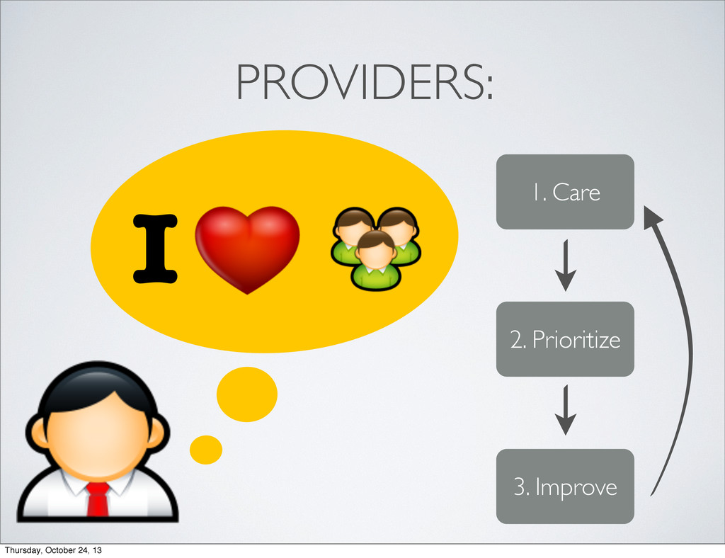 PROVIDERS: 1. Care 2. Prioritize 3. Improve I T...