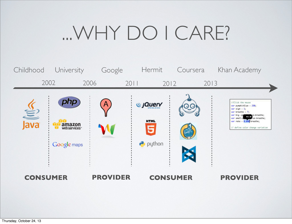...WHY DO I CARE? CONSUMER PROVIDER Childhood U...
