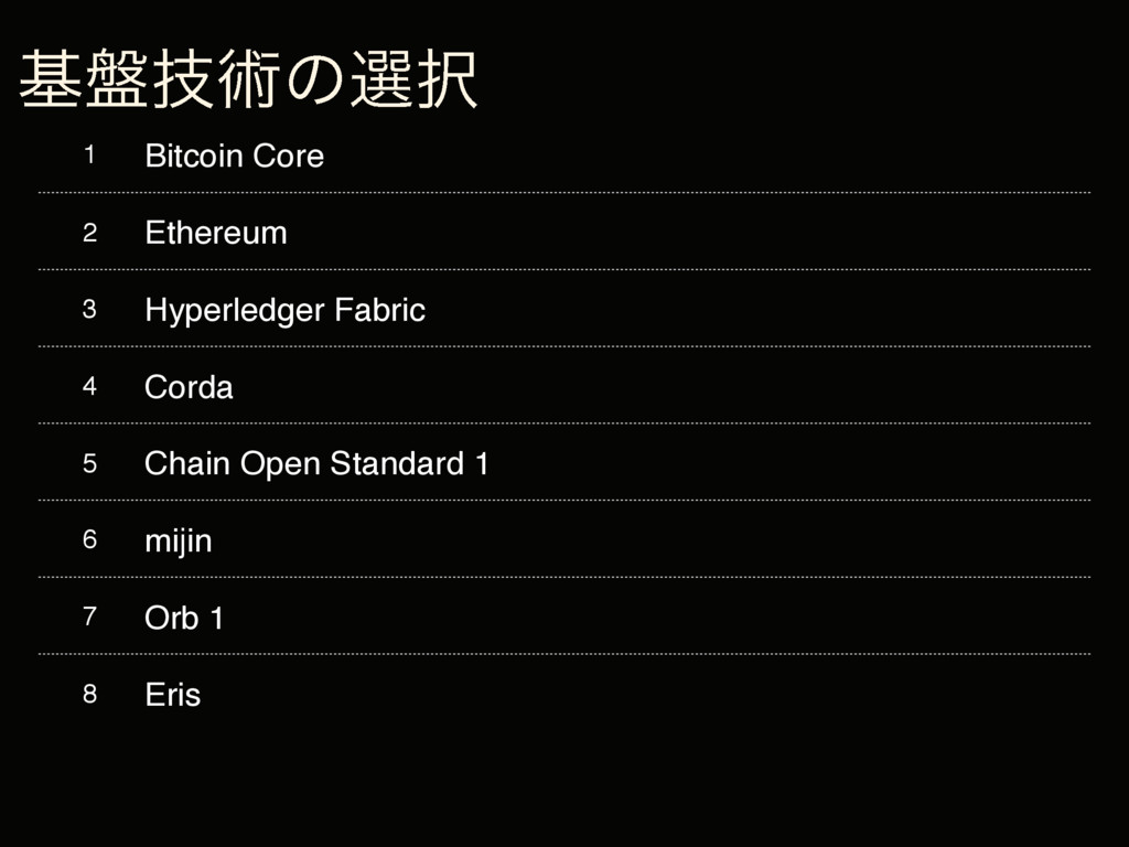 1 Bitcoin Core 2 Ethereum 3 Hyperledger Fabric ...