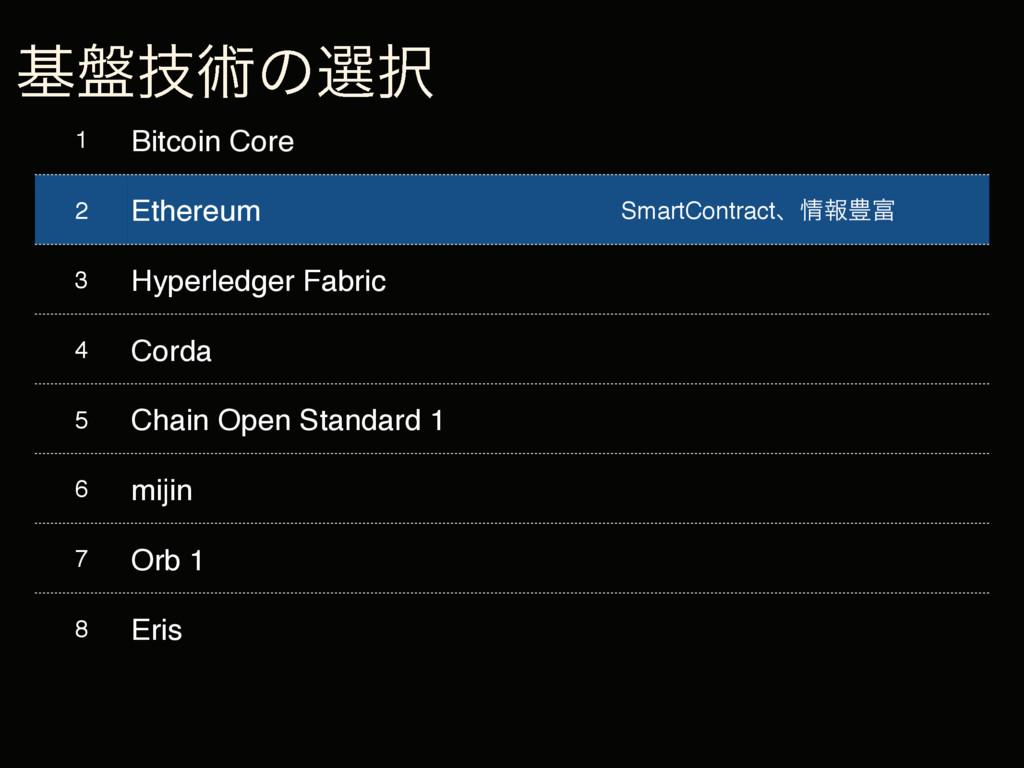 1 Bitcoin Core 2 Ethereum SmartContractɺใ๛ 3 ...