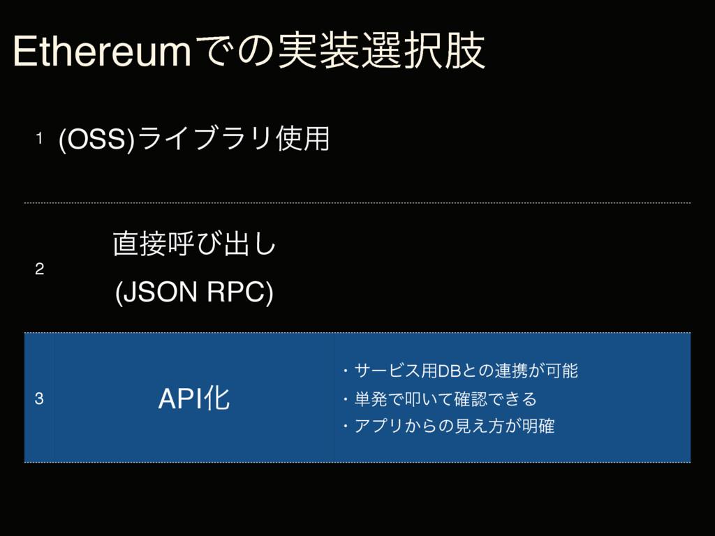 1 (OSS)ϥΠϒϥϦ༻ 2 ݺͼग़͠ (JSON RPC) 3 APIԽ ɾαʔϏ...