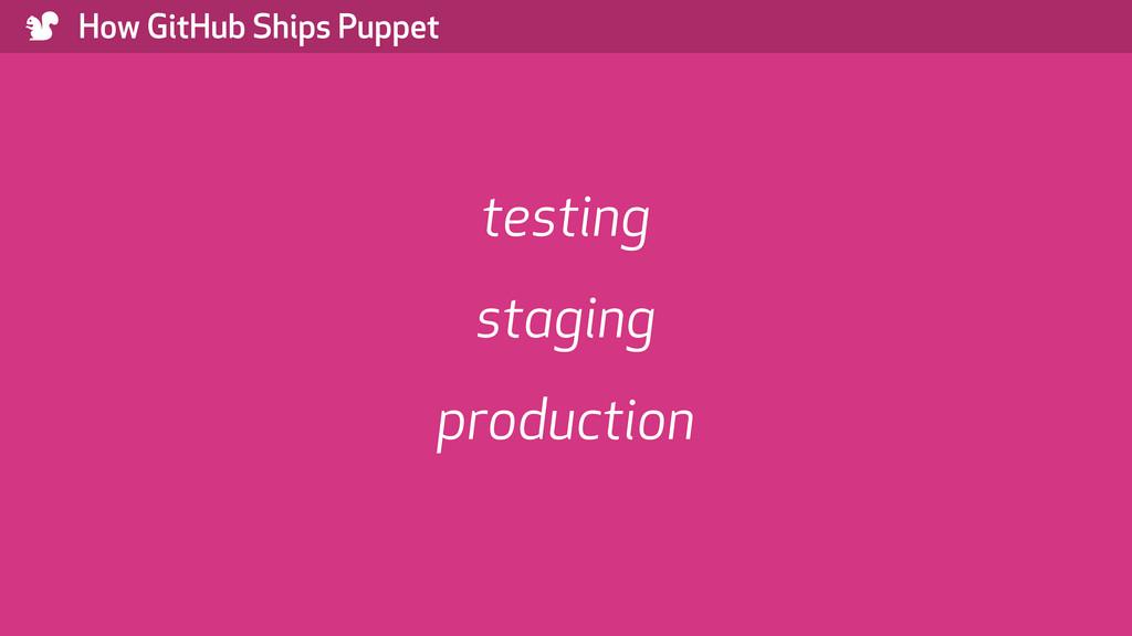 ) How GitHub Ships Puppet testing staging produ...