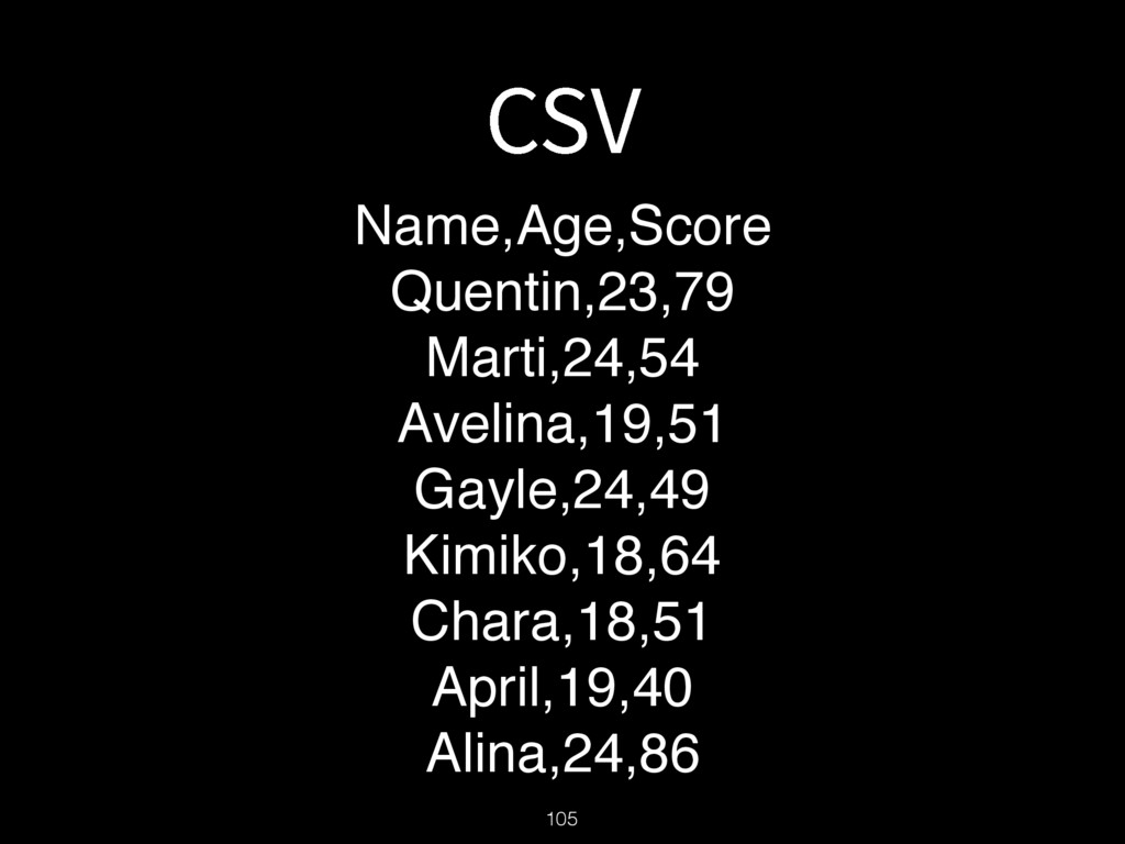 $47 Name,Age,Score Quentin,23,79 Marti,24,54 Av...