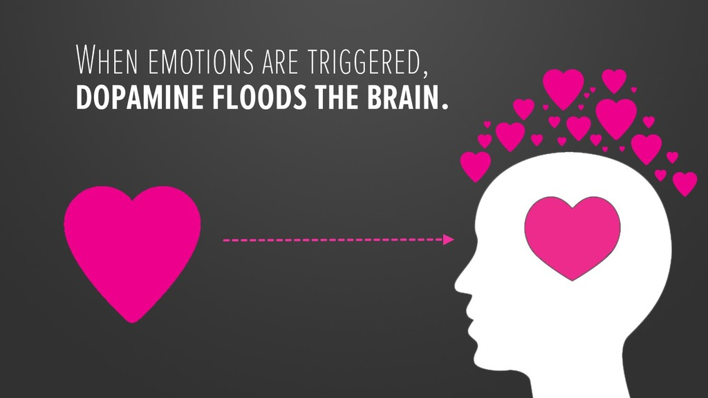 When emotions are triggered, dopamine floods th...
