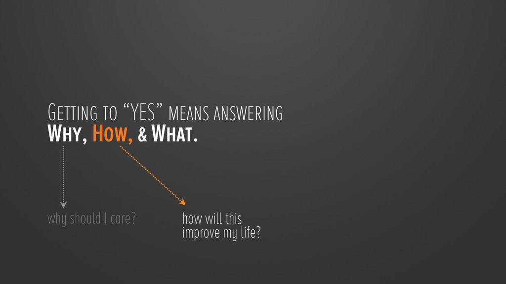 """Getting to """"YES"""" means answering Why, How, & Wh..."""
