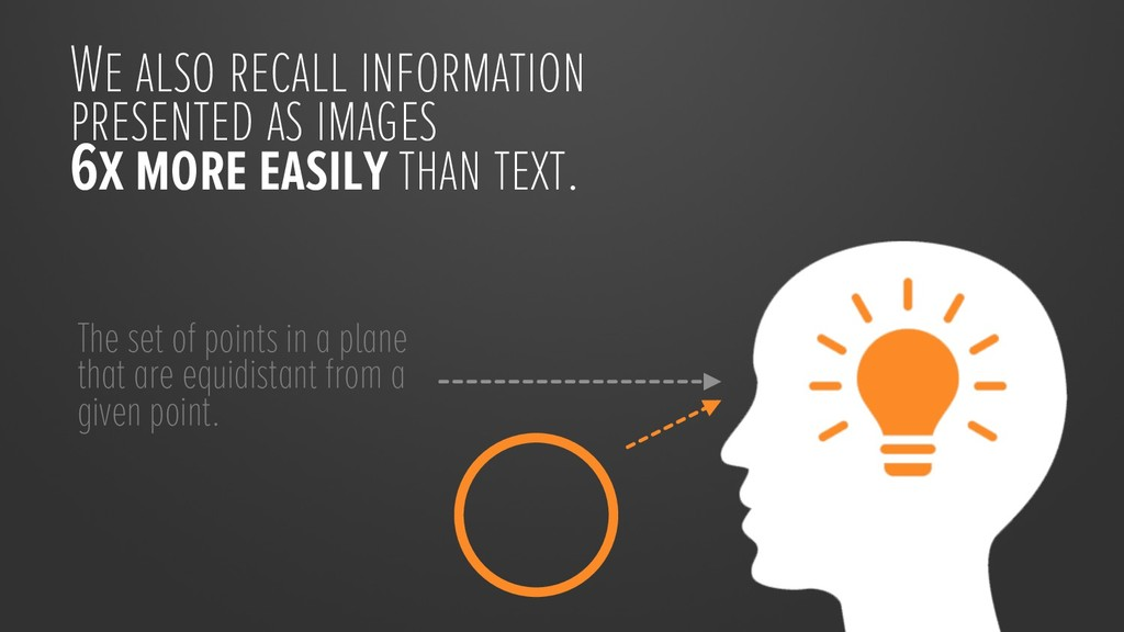 We also recall information presented as images ...