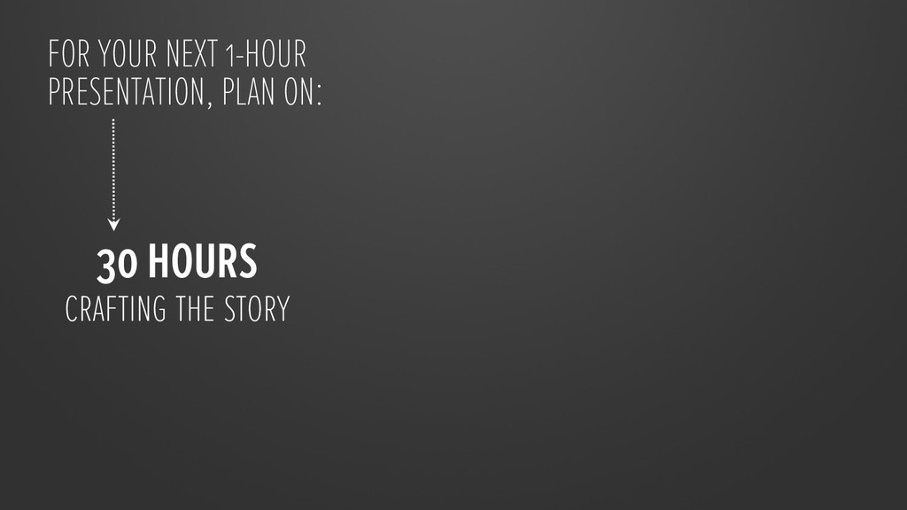 30 HOURS crafting the story FOR YOUR NEXT 1-HO...