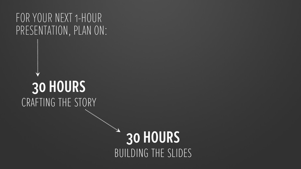 30 HOURS crafting the story 30 HOURS building ...