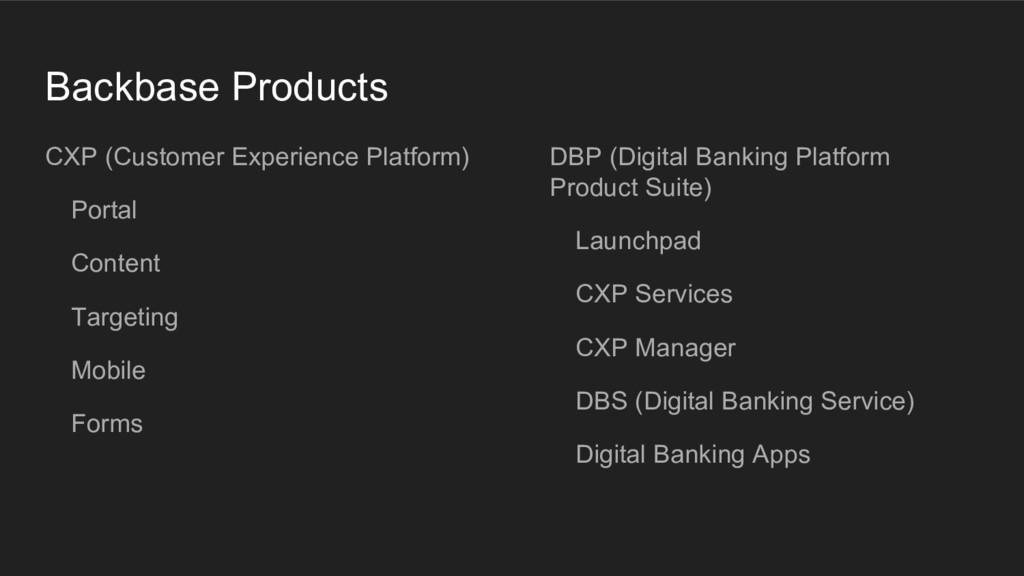 Backbase Products CXP (Customer Experience Plat...