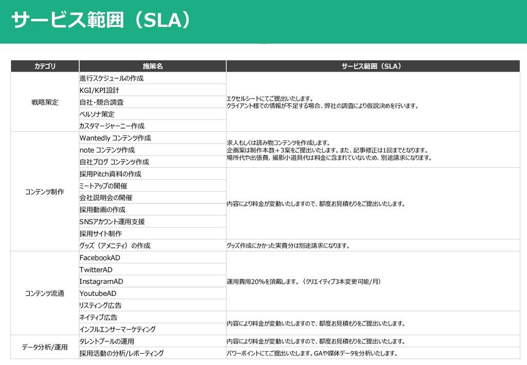カテゴリ 施策名 サービス範囲(SLA) 戦略策定 進⾏スケジュールの作成 エクセルシートにて...
