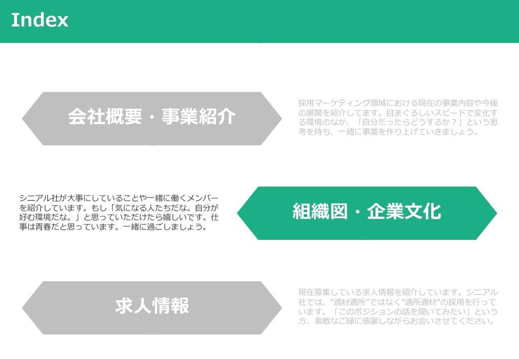 Index 組織図・企業⽂化 会社概要・事業紹介 求⼈情報 採⽤マーケティング領域における現在...