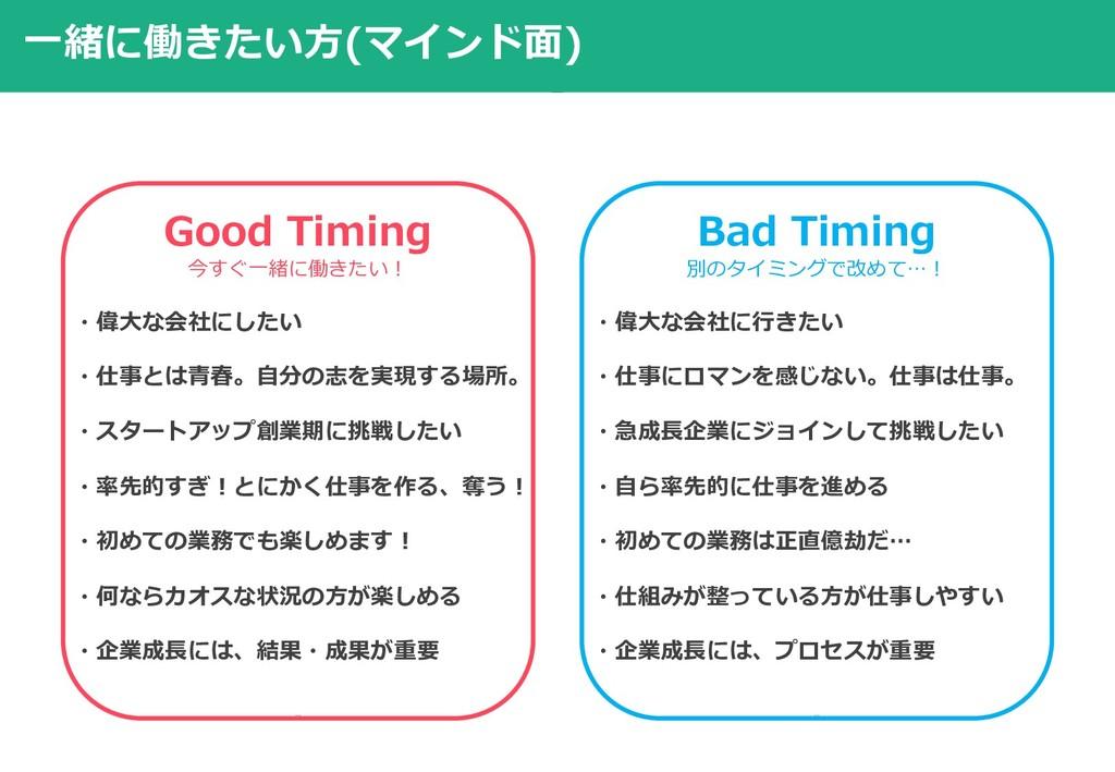 ⼀緒に働きたい⽅(マインド⾯) Good Timing 今すぐ⼀緒に働きたい︕ Bad Tim...