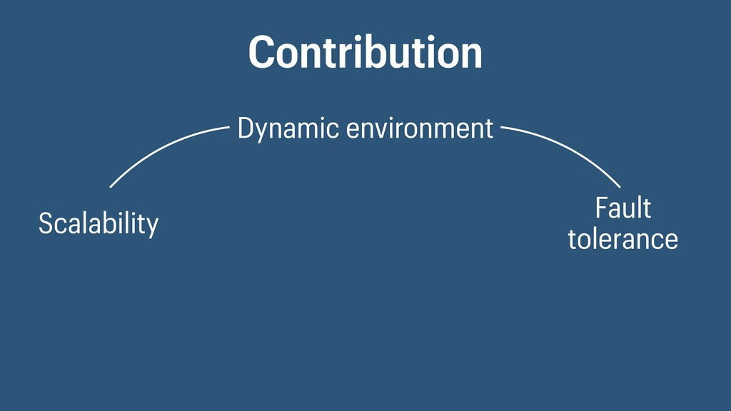 Contribution Dynamic environment Scalability Fa...