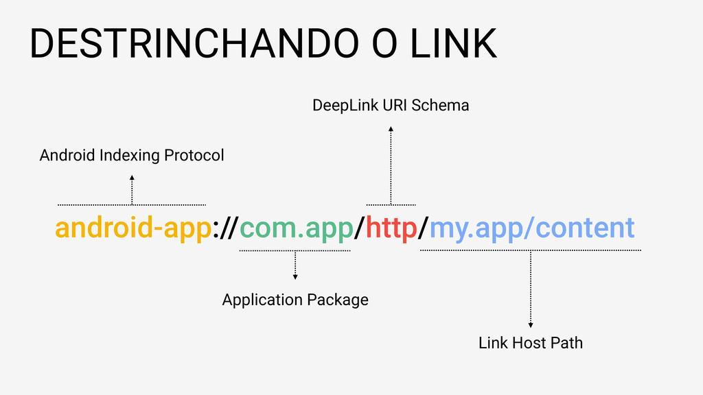DESTRINCHANDO O LINK android-app://com.app/http...