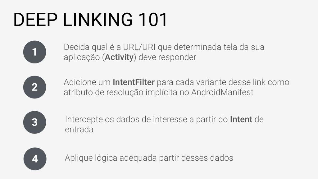 DEEP LINKING 101 1 Decida qual é a URL/URI que ...
