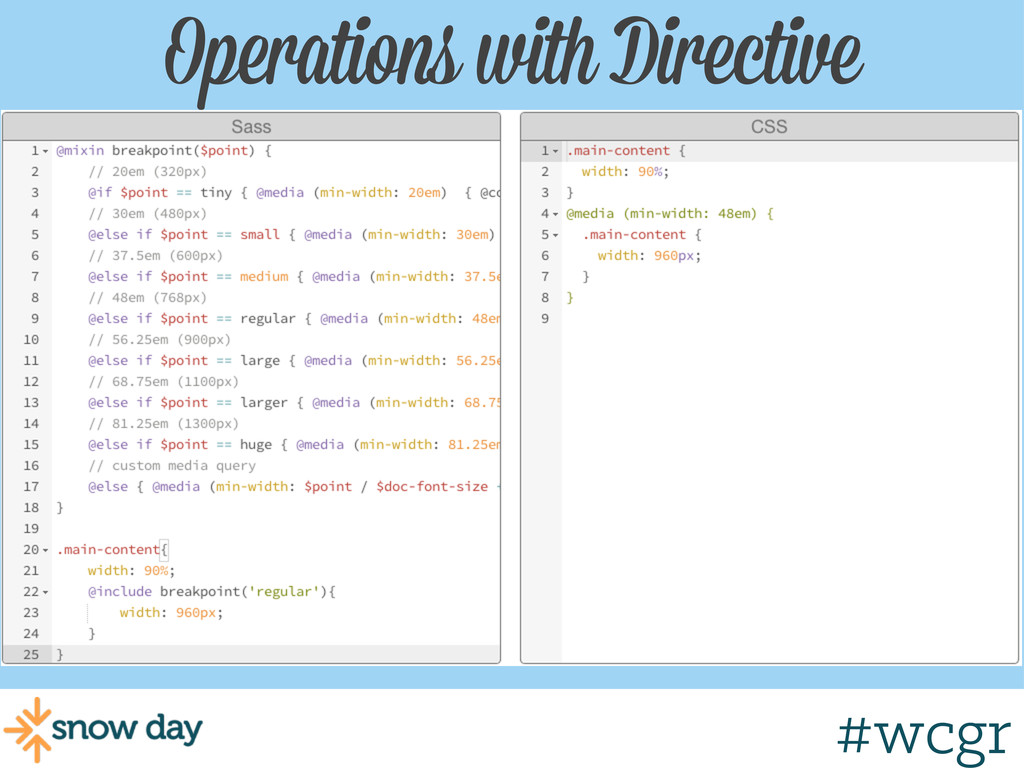 #wcgr Operations with Directive