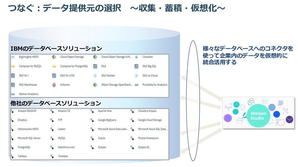 つなぐ︓データ提供元の選択 〜収集・蓄積・仮想化〜 IBMのデータベースソリューション 他社の...