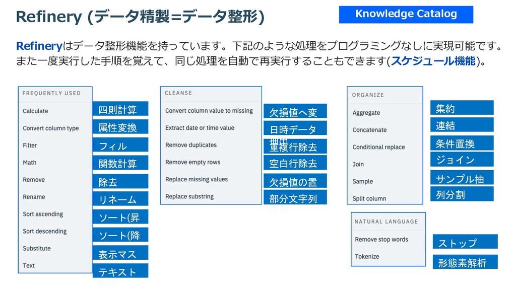 Refinery (データ精製=データ整形) Refineryはデータ整形機能を持っています。...