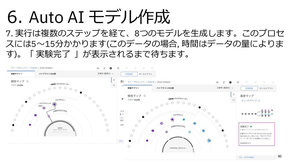 6. Auto AI モデル作成 80 7. 実⾏は複数のステップを経て、8つのモデルを⽣成し...