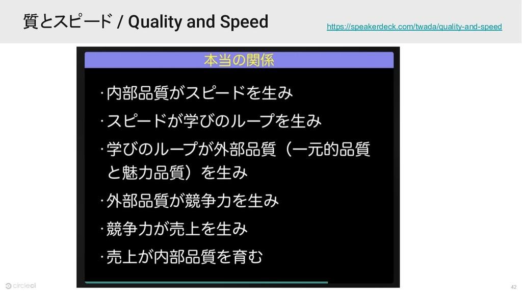 42 質とスピード / Quality and Speed https://speakerde...