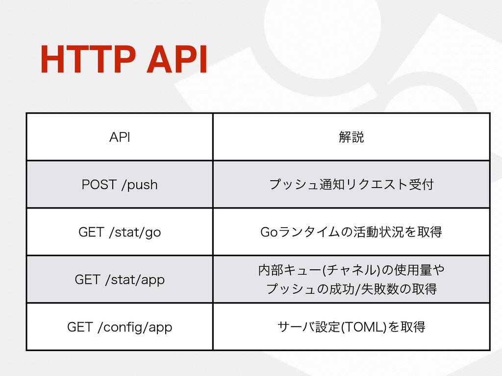 "HTTP API ""1* ղઆ 1045QVTI ϓογϡ௨ϦΫΤετड (&5T..."