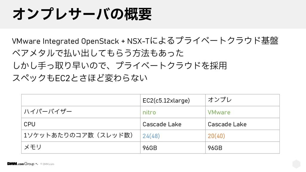 © DMM.com オンプレサーバの概要 VMware Integrated OpenStac...