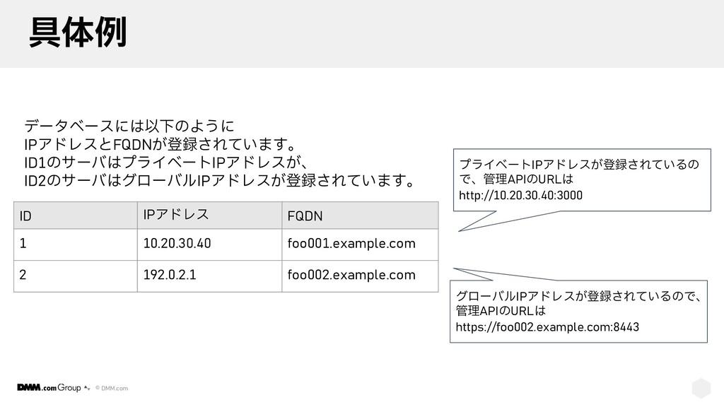 © DMM.com 具体例 ID IPアドレス FQDN 1 10.20.30.40 foo0...