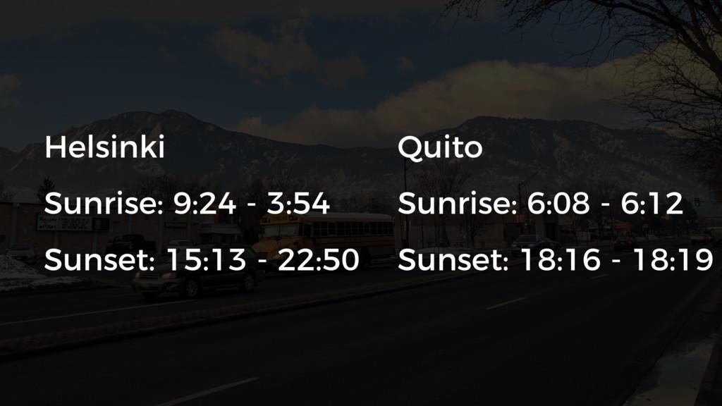 Helsinki Sunrise: 9:24 - 3:54 Sunset: 15:13 - 2...
