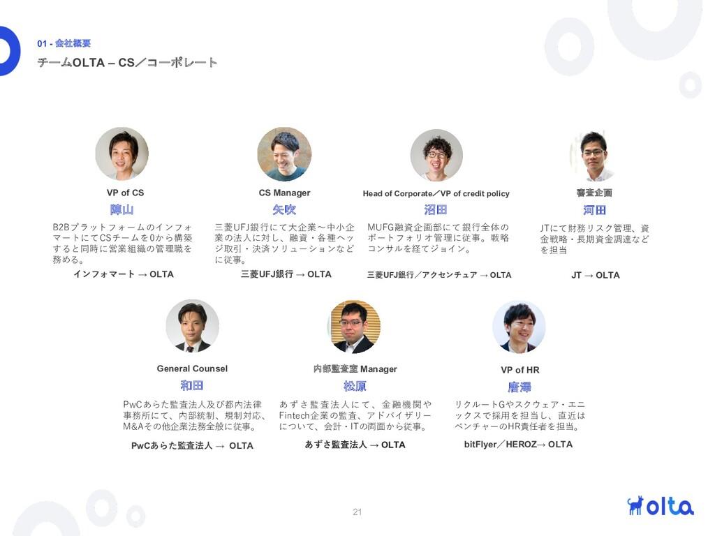 21 チームOLTA – CS/コーポレート 01 - 会社概要 VP of CS B2Bプラ...