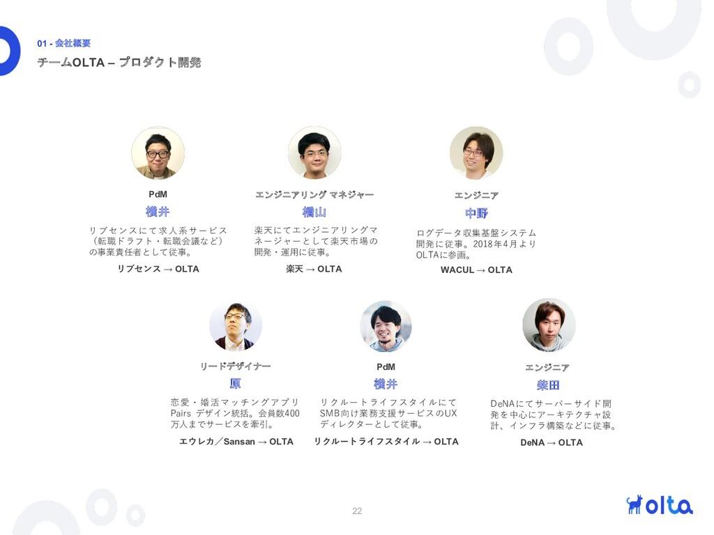 22 チームOLTA – プロダクト開発 01 - 会社概要 リードデザイナー 恋愛・婚活マッ...