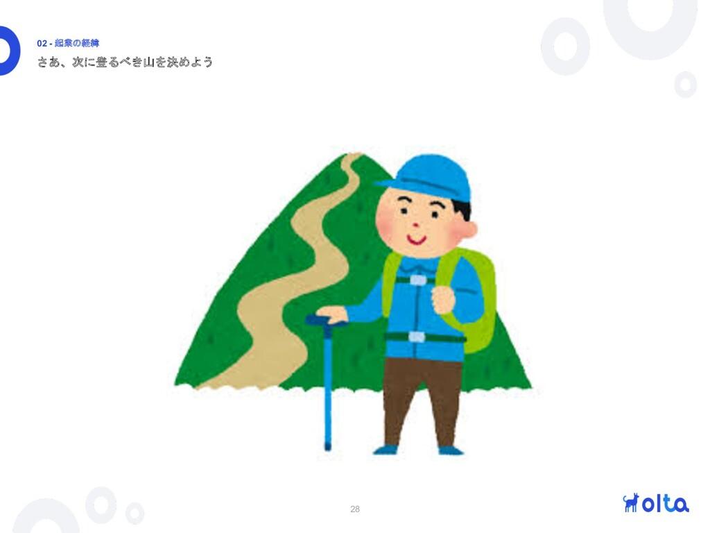 28 さあ、次に登るべき山を決めよう 02 - 起業の経緯