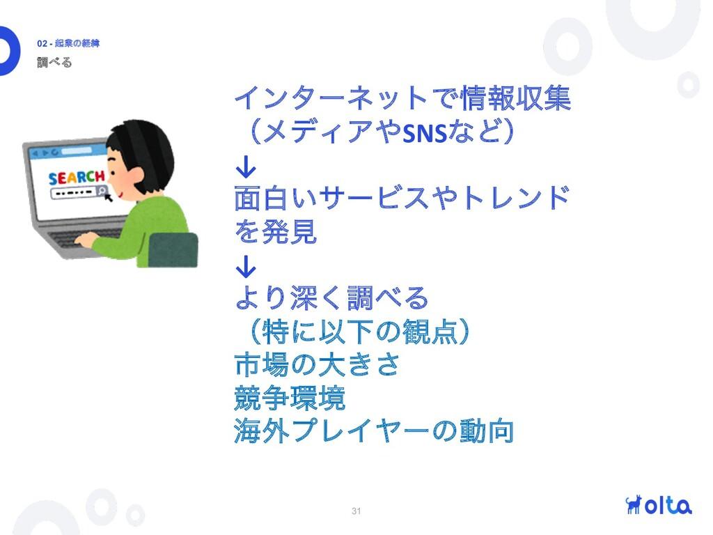 31 調べる 02 - 起業の経緯 ΠϯλʔωοτͰใऩू ʢϝσΟΞSNSͳͲʣ ↓ ໘...