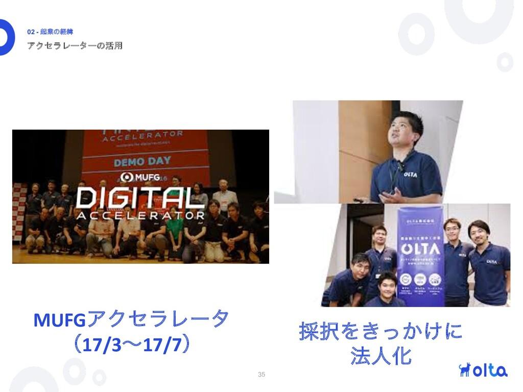 35 アクセラレーターの活用 02 - 起業の経緯 MUFGΞΫηϥϨʔλ ʢ17/3ʙ17/...