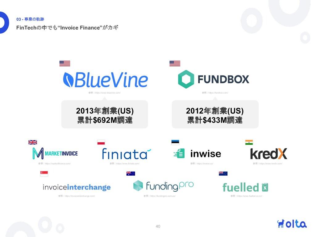 """40 FinTechの中でも""""Invoice Finance""""がカギ 03 - 事業の軌跡 2..."""