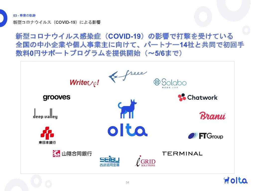 54 新型コロナウイルス(COVID-19)による影響 03 - 事業の軌跡 新型コロナウイル...