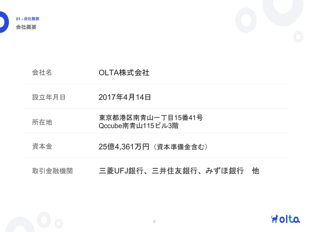 8 会社概要 01 - 会社概要 会社名 所在地 取引金融機関 OLTA株式会社 設立年月日 ...