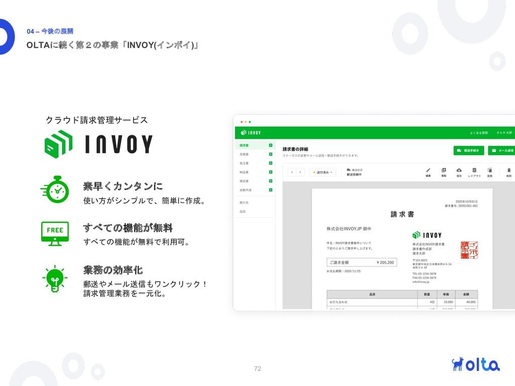 72 OLTAに続く第2の事業「INVOY(インボイ)」 04 – 今後の展開 クラウド請求管...