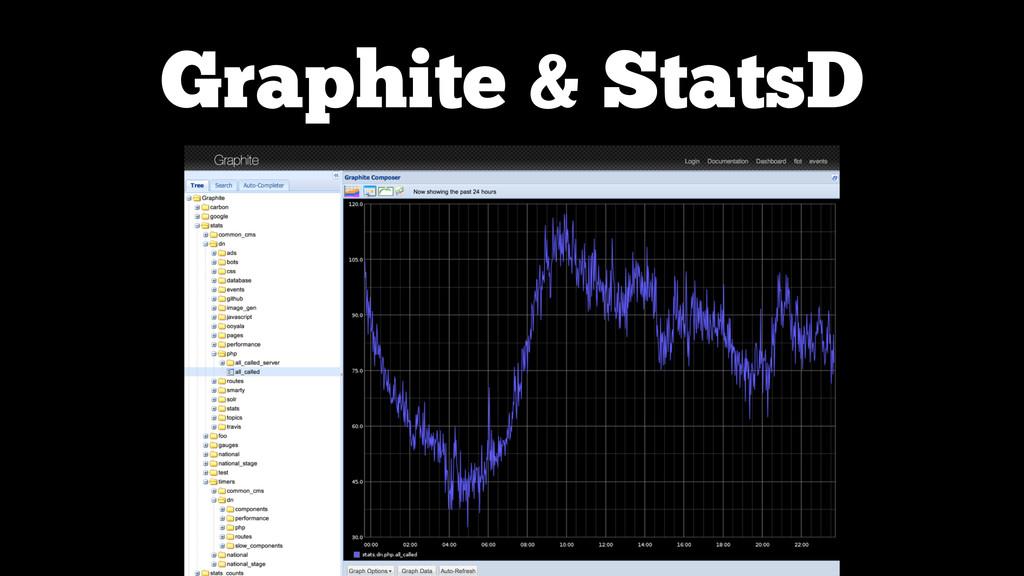 Graphite & StatsD