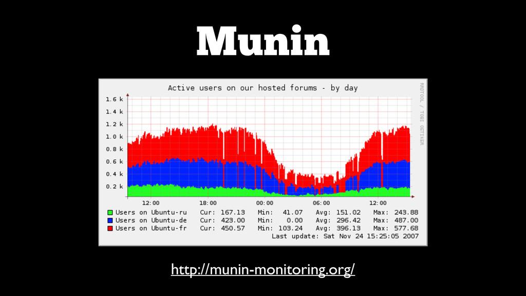 Munin http://munin-monitoring.org/