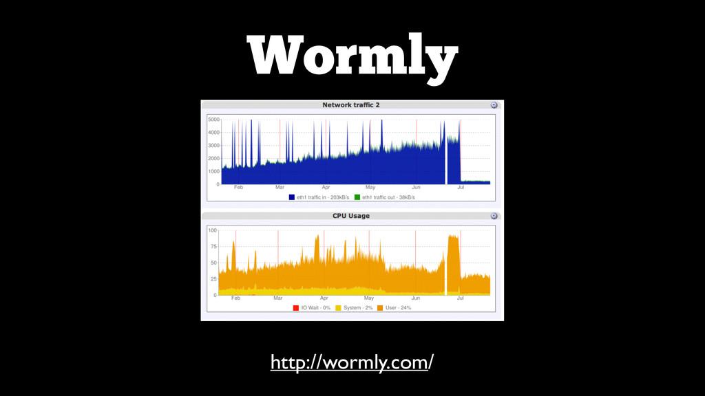 Wormly http://wormly.com/