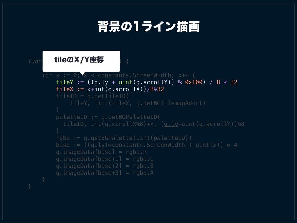 func (g *GPU) buildBGTile() { var tileID int fo...
