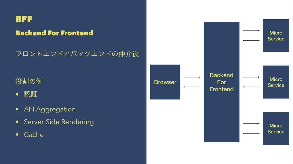 BFF Backend For Frontend ϑϩϯτΤϯυͱόοΫΤϯυͷհ ׂͷ...