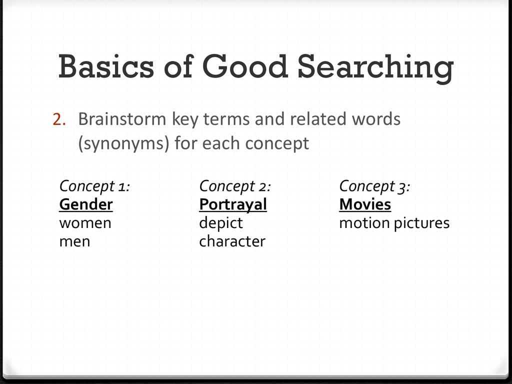 Basics of Good Searching 2. Brainstorm key term...