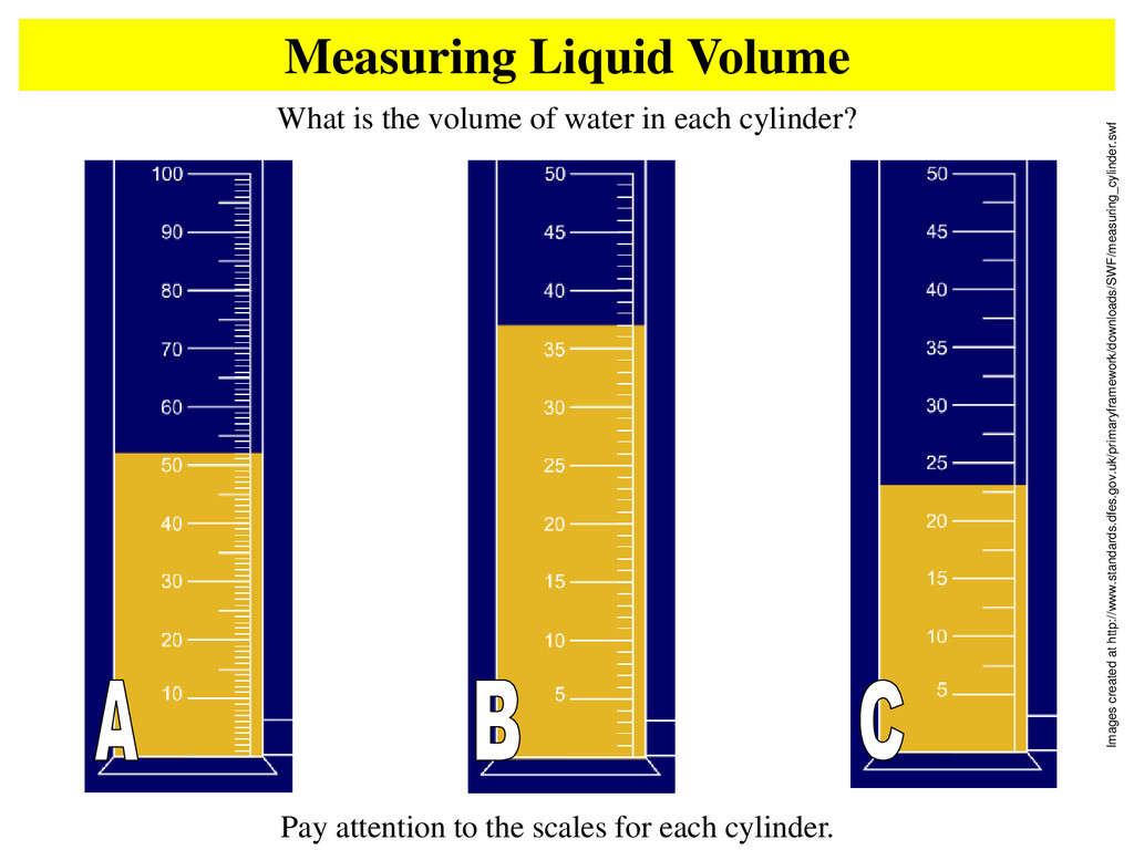 Measuring Liquid Volume Images created at http:...