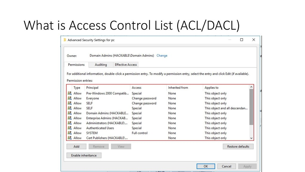 What is Access Control List (ACL/DACL)
