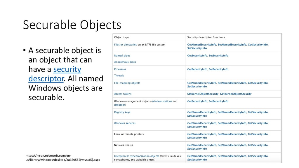 Securable Objects • A securable object is an ob...